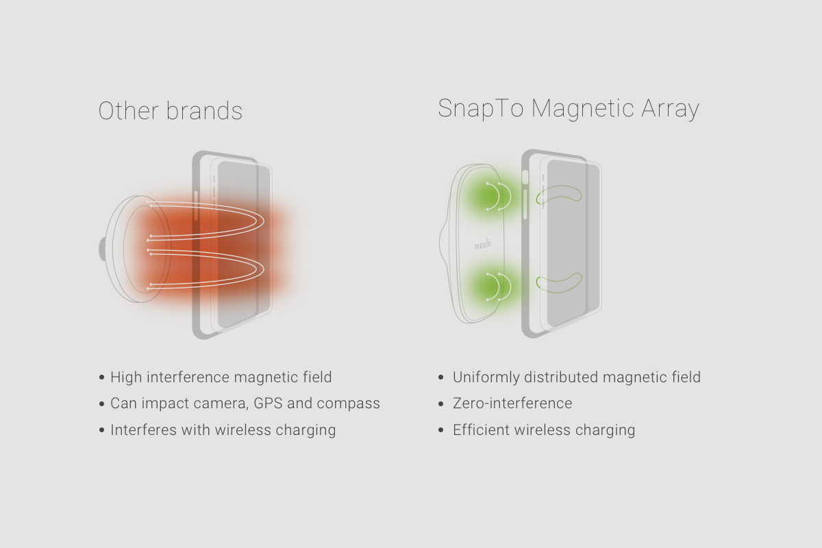 SnapTo Magnetic Array